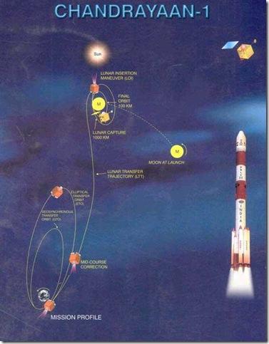 SPACE-INDIA-2